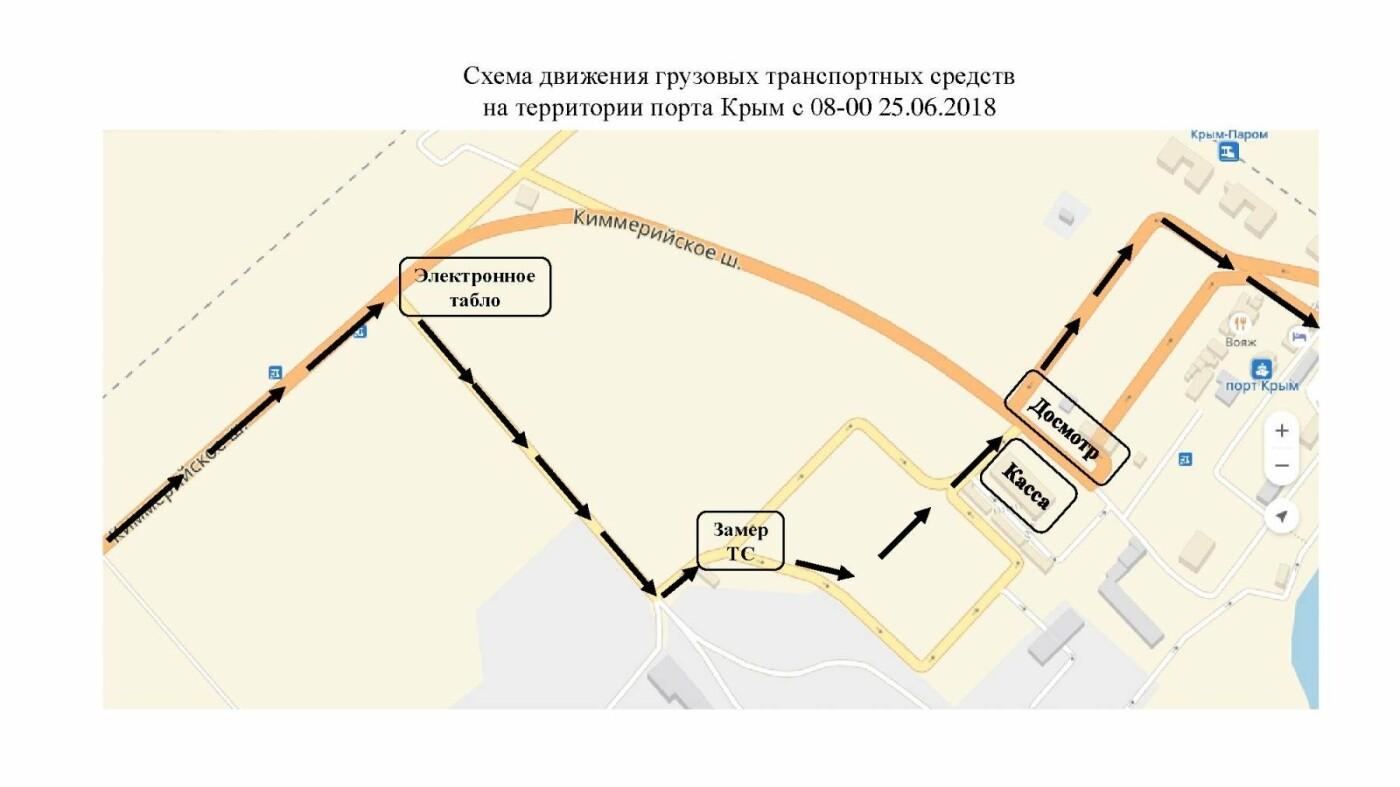 """25 июня изменится схема движения фур в порту """"Крым"""" (СХЕМА), фото-1"""
