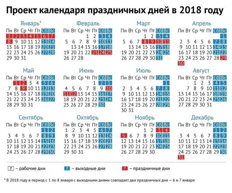 Стало известно, как крымчане будут отдыхать в 2018 году, фото-1